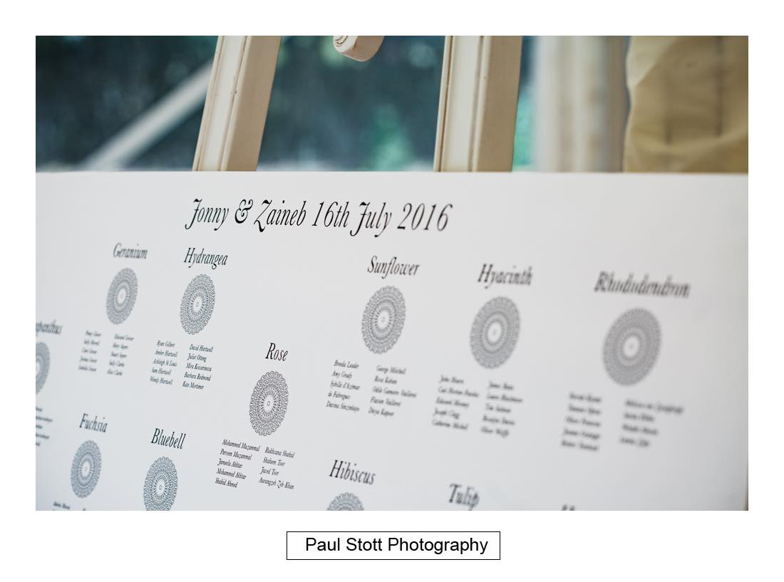 table plan - Wedding Photography Capel Manor - Zaineb and Jonny